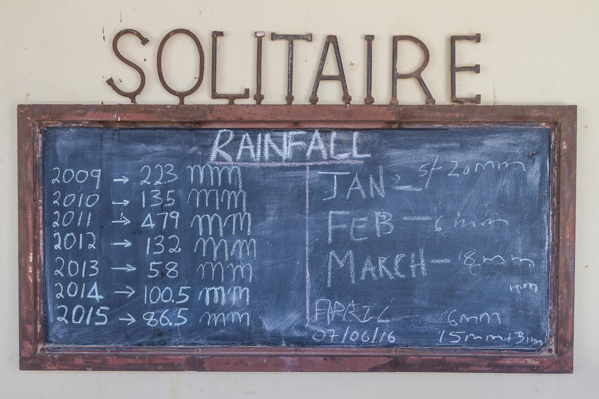 Regen Jahresmenge in Solitaire Namibia